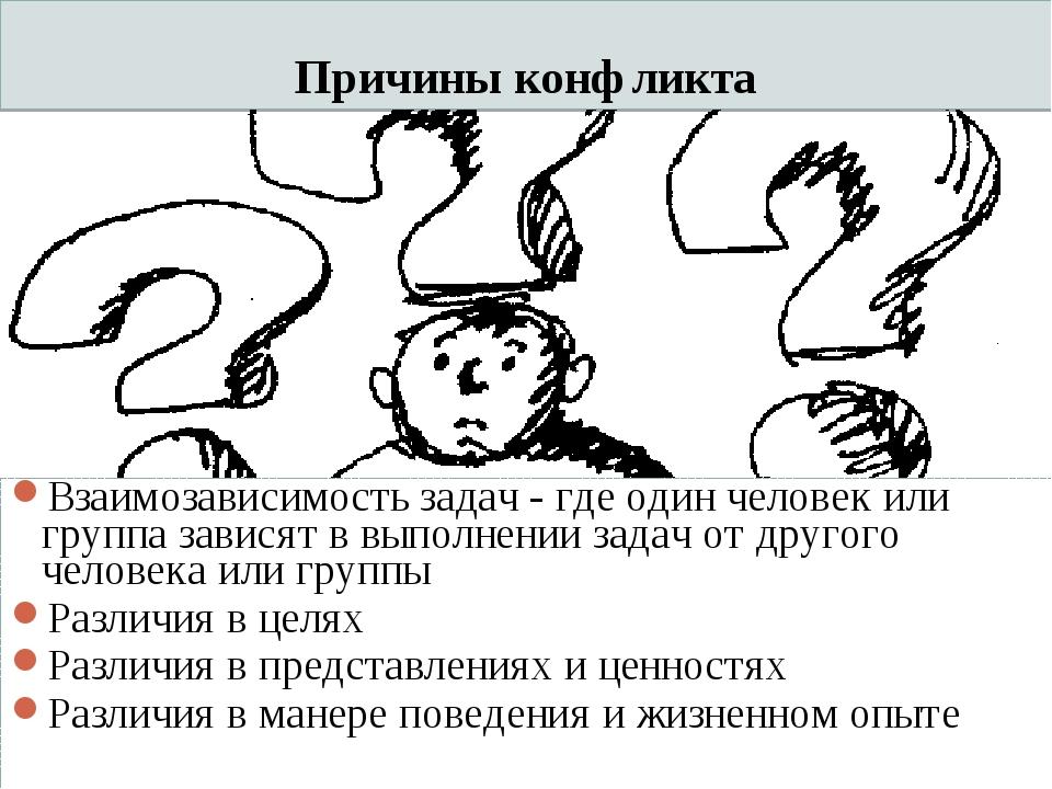 Причины конфликта Взаимозависимость задач - где один человек или группа завис...