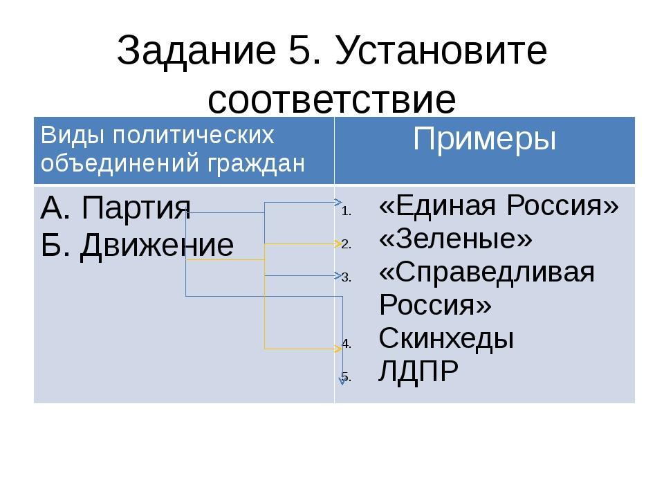 Задание 5. Установите соответствие Виды политическихобъединений граждан Приме...
