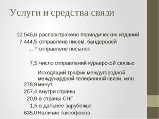 Услуги и средства связи 12 545,6 распространено периодических изданий 7 444,5