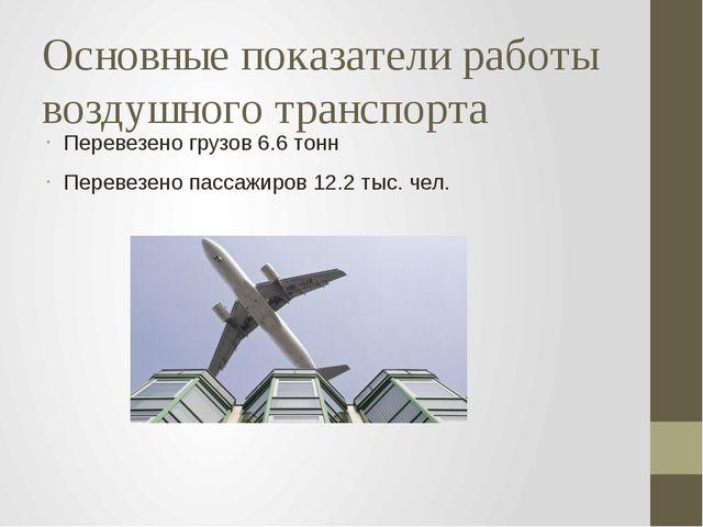 Основные показатели работы воздушного транспорта Перевезено грузов 6.6 тонн П...