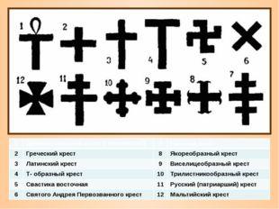 1 Древнеегипетскийкрест с петлей (анх) 7 Папский крест 2 Греческий крест 8 Як