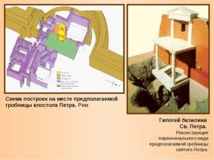 Схема построек на месте предполагаемой гробницы апостола Петра. Рим Гипогей б
