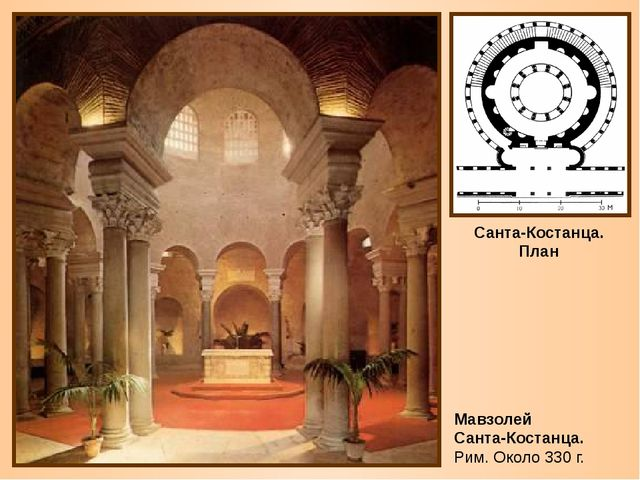 Мавзолей Санта-Костанца. Рим. Около 330 г. Санта-Костанца. План