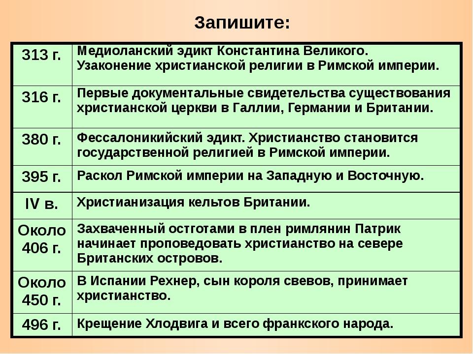 Запишите: 313 г. Медиоланский эдикт Константина Великого. Узаконение христиан...
