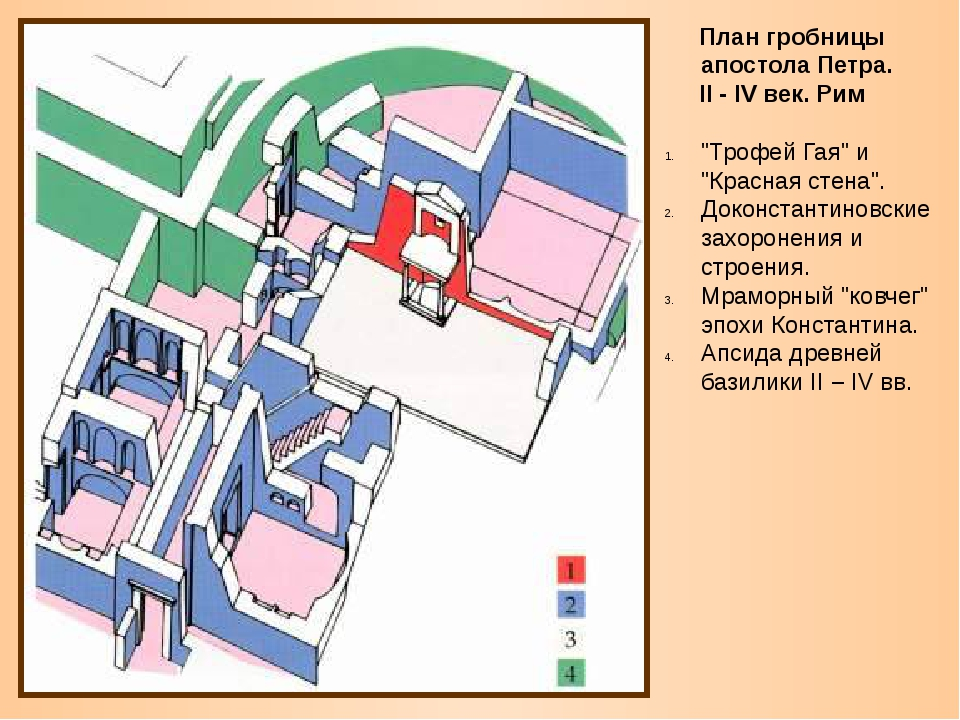 """План гробницы апостола Петра. II - IV век. Рим """"Трофей Гая"""" и """"Красная стена..."""