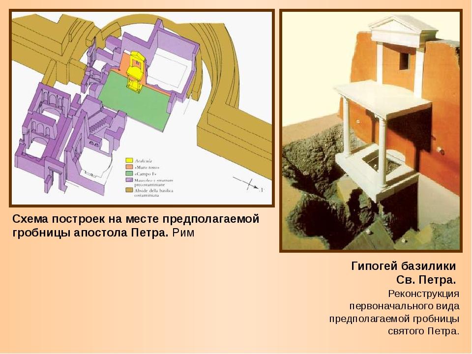 Схема построек на месте предполагаемой гробницы апостола Петра. Рим Гипогей б...