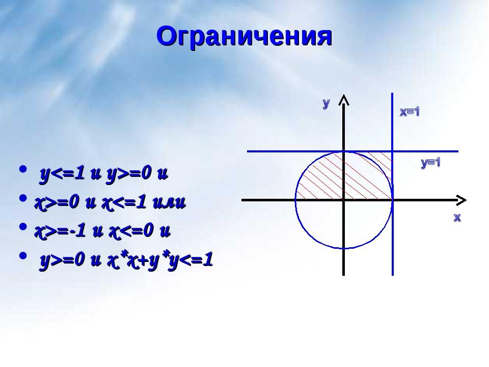 Ограничения y=0 и x>=0 и x=-1 и x=0 и x*x+y*y