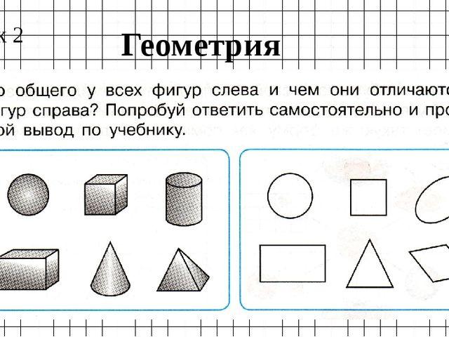 Геометрия Урок 2