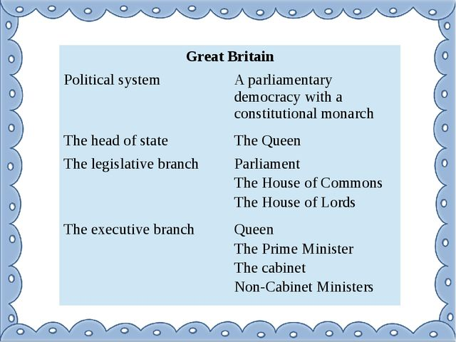Great Britain Political system A parliamentary democracy with a constitutiona...