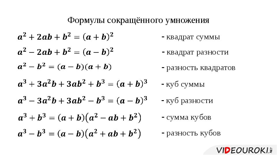 Формулы сокращённого умножения  квадрат суммы  квадрат разности  разность...