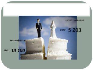 Число браков 2012 13 100 Число разводов 2012 5 203