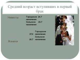 Средний возраст вступивших в первый брак Невесты Женихи Городское24.7 населен