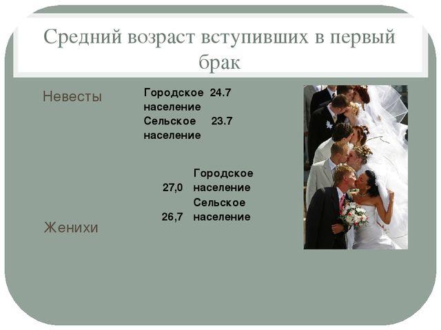 Средний возраст вступивших в первый брак Невесты Женихи Городское24.7 населен...