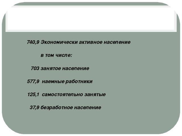740,9 Экономически активное население  в том числе: 703 занятоенаселение 57...