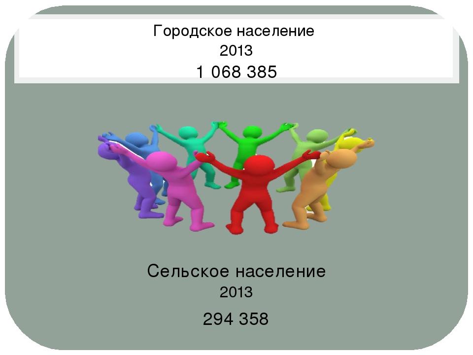 Городское население 2013 1 068 385 Сельское население 2013 294 358