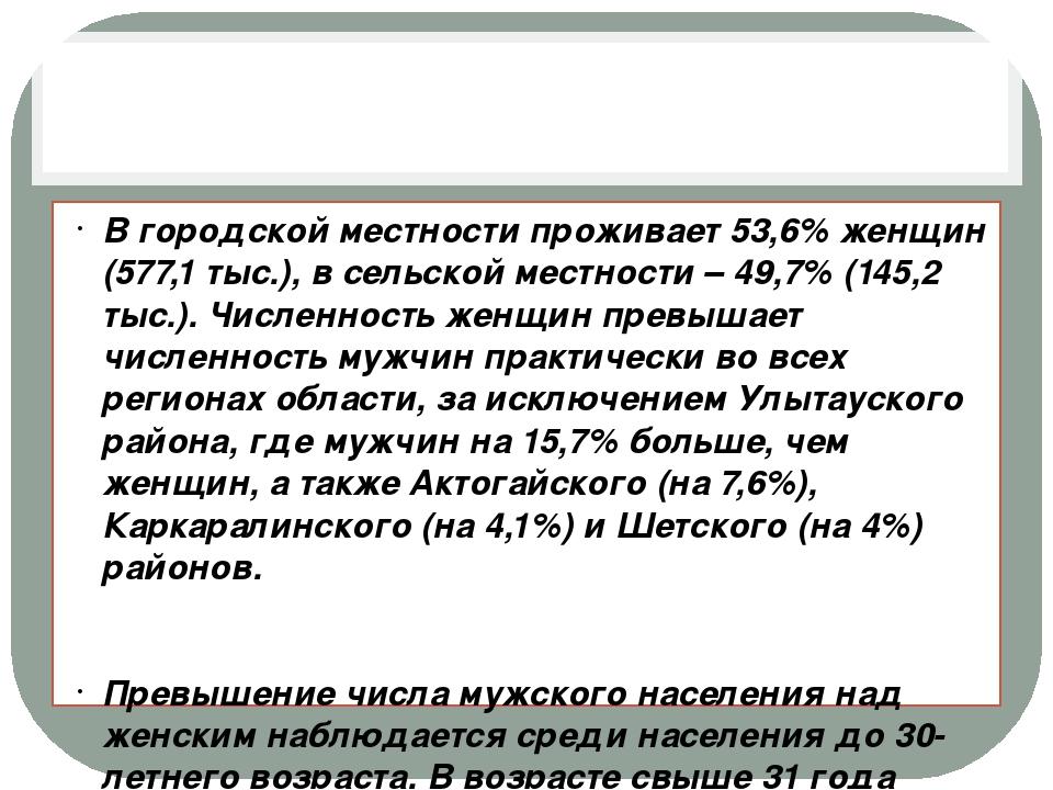 В городской местности проживает 53,6% женщин (577,1 тыс.), в сельской местно...
