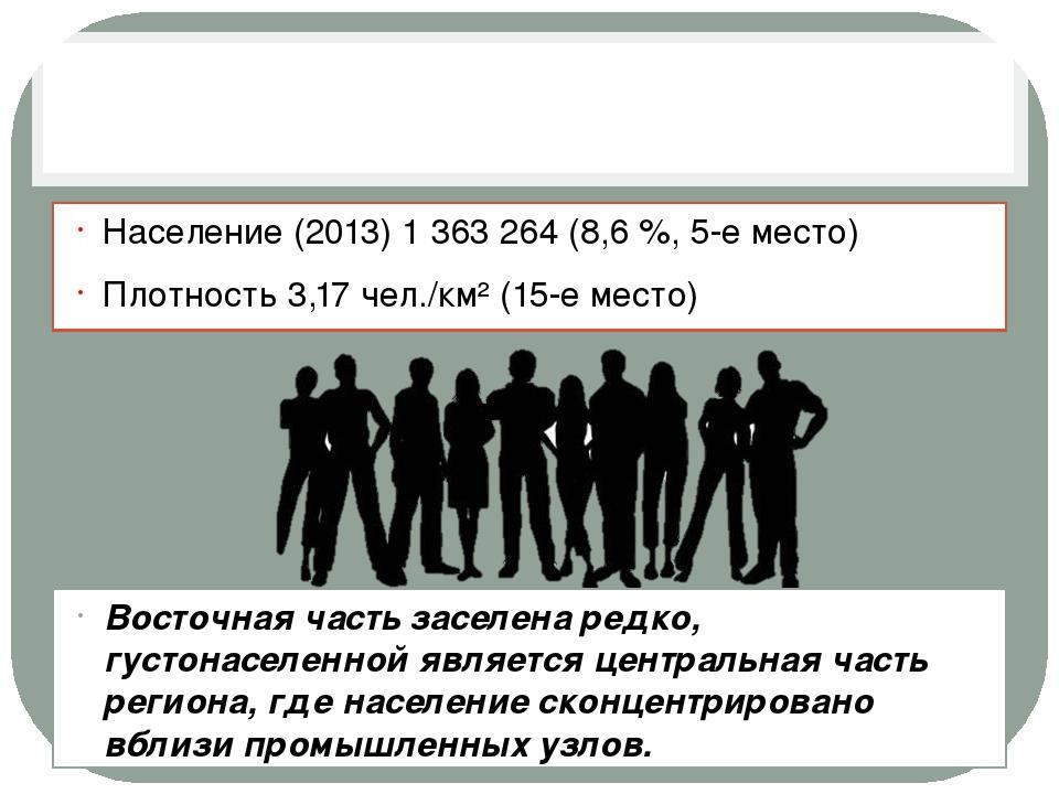 Население (2013) 1 363 264 (8,6 %, 5-е место) Плотность 3,17 чел./км² (15-е...