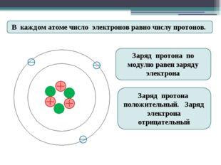 В каждом атоме число электронов равно числу протонов. Заряд протона по модул
