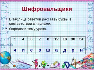 Шифровальщики В таблице ответов расставь буквы в соответствии с числами. Опре