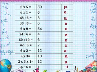Р е ш е н и е з а д а ч 6 х 5 =30 6 х 1 =6 48 : 6 =8 36 : 6 =6 6