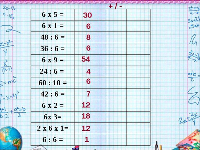30 + / - 6 8 6 54 4 6 7 12 18 12 1 6 х 5 = 6 х 1 = 48 : 6 = 36 : 6 =...