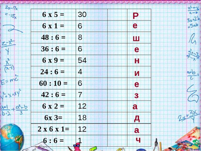Р е ш е н и е з а д а ч 6 х 5 =30 6 х 1 =6 48 : 6 =8 36 : 6 =6 6...