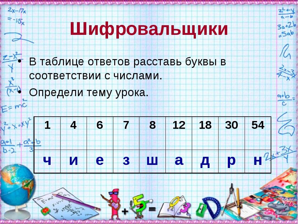 Шифровальщики В таблице ответов расставь буквы в соответствии с числами. Опре...