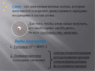 + Свет - это электромагнитные волны, которые излучаются ускоренно движущимис