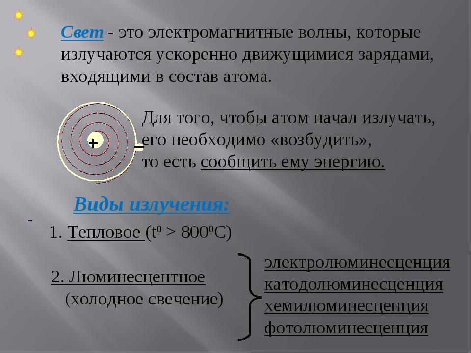+ Свет - это электромагнитные волны, которые излучаются ускоренно движущимис...