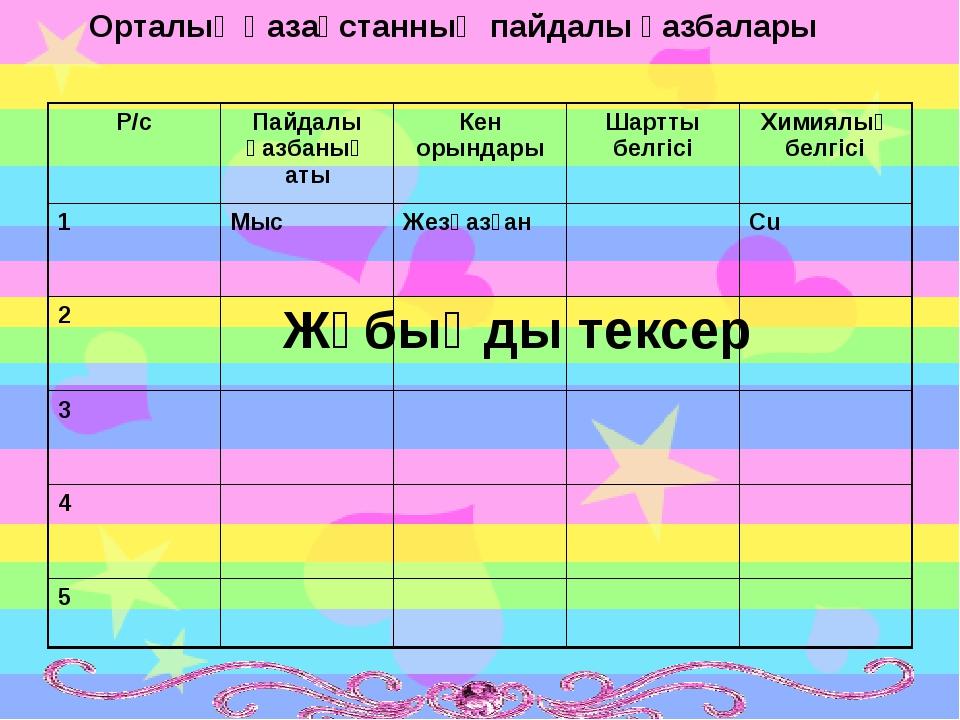 Орталық Қазақстанның пайдалы қазбалары Жұбыңды тексер Р/с Пайдалы қазбаның ат...