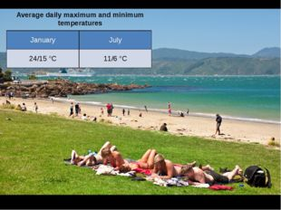 Average daily maximum and minimum temperatures January July 24/15°C 11/6°C