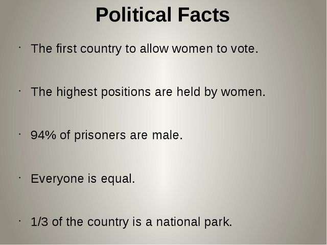 Political Facts The first country to allow women to vote. The highest positio...