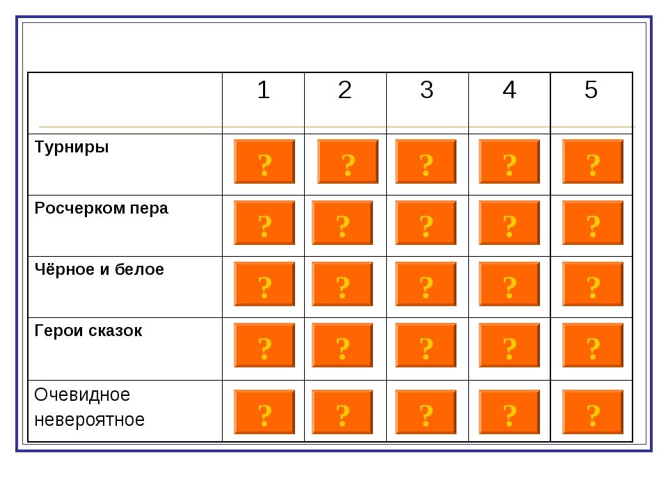 12345 Турниры Росчерком пера Чёрное и белое Герои сказок...