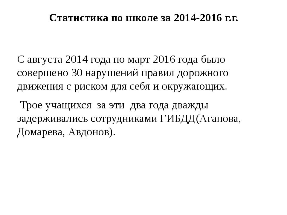 Статистика по школе за 2014-2016 г.г. С августа 2014 года по март 2016 года б...