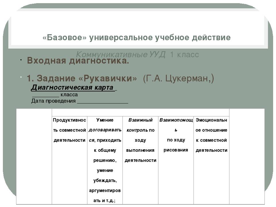 «Базовое» универсальное учебное действие Коммуникативные УУД 1 класс Входна...
