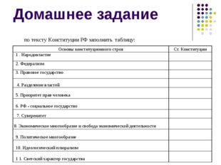 Домашнее задание по тексту Конституции РФ заполнить таблицу: Основы конституц