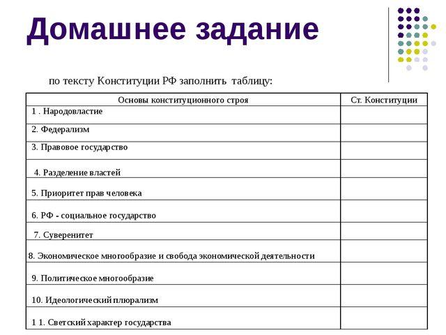 Домашнее задание по тексту Конституции РФ заполнить таблицу: Основы конституц...