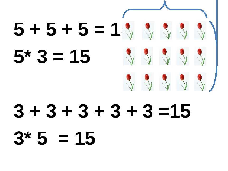 5 + 5 + 5 = 15 5* 3 = 15 3 + 3 + 3 + 3 + 3 =15 3* 5 = 15