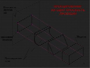 ПРОЕЦИРОВАНИЕ НА ОДНУ ПЛОСКОСТЬ ПРОЕКЦИЙ Модель Плоскость проекций Проекция м