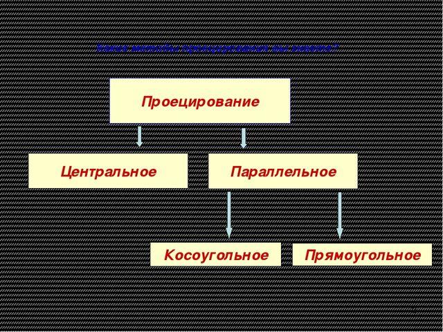 Какие методы проецирования вы знаете? Проецирование Центральное Параллельное...