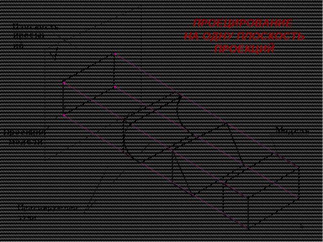 ПРОЕЦИРОВАНИЕ НА ОДНУ ПЛОСКОСТЬ ПРОЕКЦИЙ Модель Плоскость проекций Проекция м...