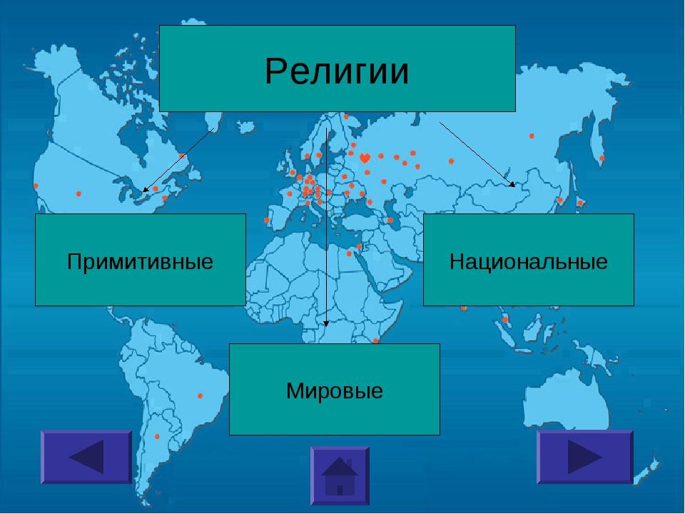 Религии Примитивные Национальные Мировые