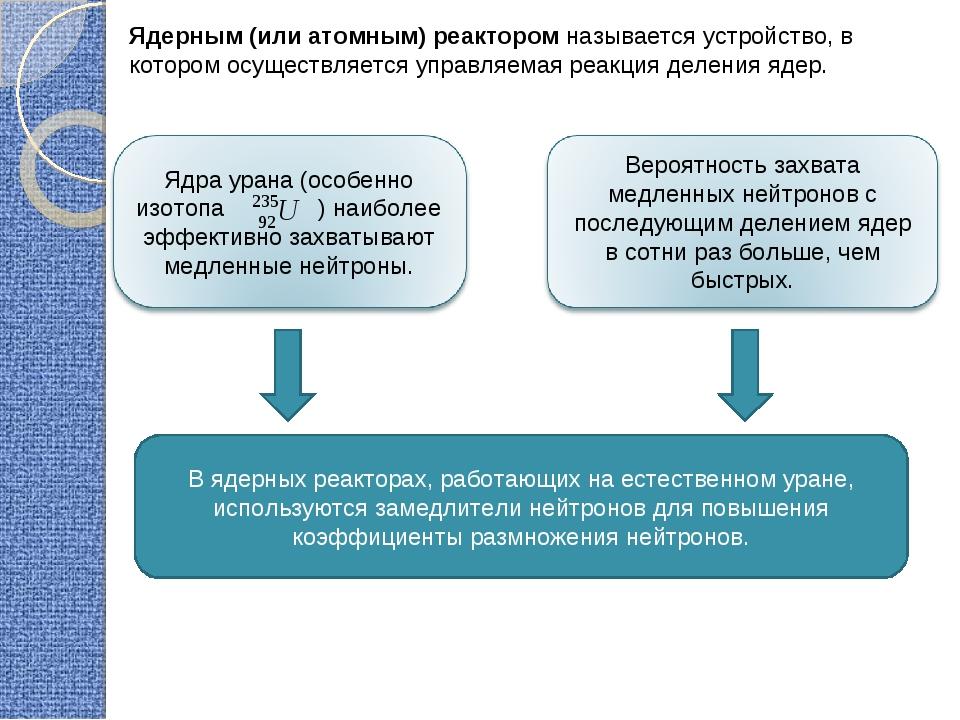 Ядерным (или атомным) реактором называется устройство, в котором осуществляет...