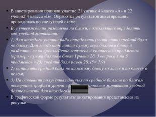 В анкетировании приняли участие 21 ученик 4 класса «А» и 22 ученикf 4 класса