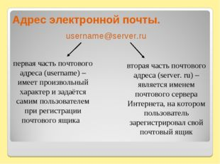 Адрес электронной почты. первая часть почтового адреса (username) – имеет пр