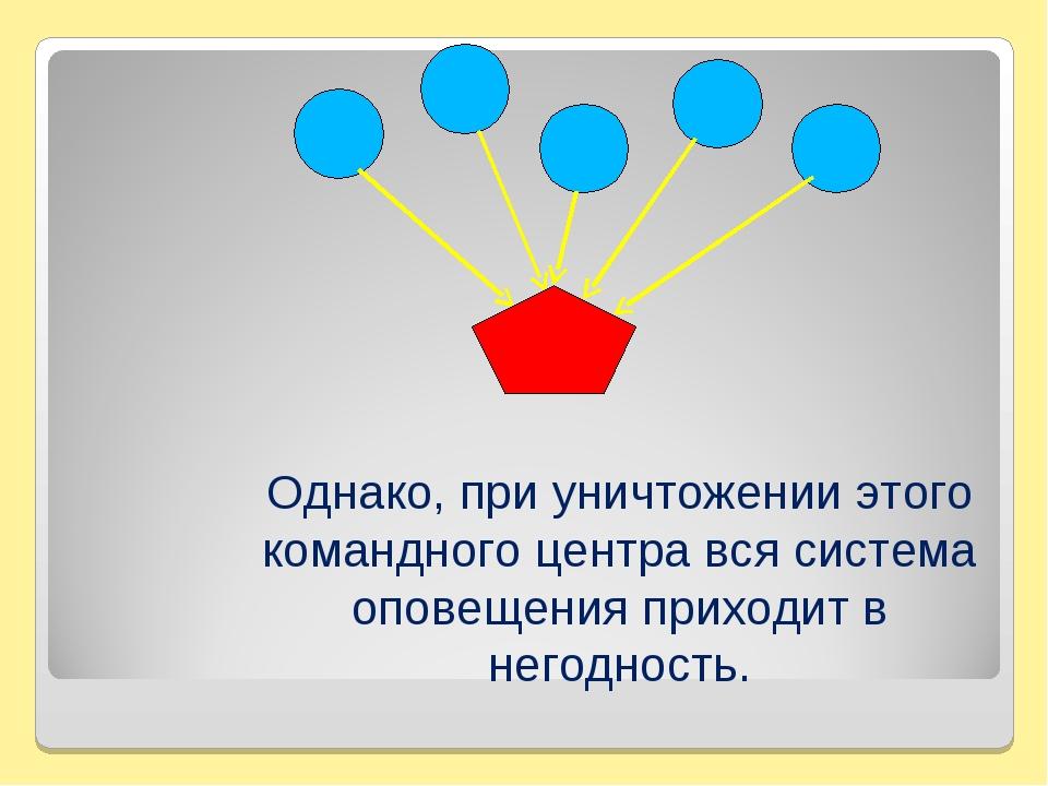 Однако, при уничтожении этого командного центра вся система оповещения приход...