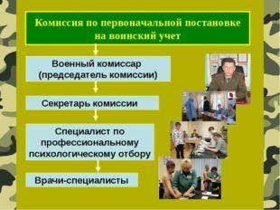 Комиссия по первоначальной постановке на воинский учет Военный комиссар (пред