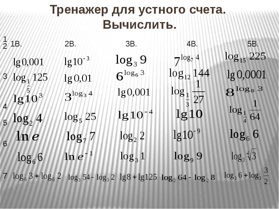 Тренажер для устного счета. Вычислить. 1В. 2В. 3В. 4В. 5В. 1 2 3 4 5 6 7