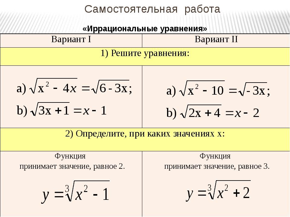 Самостоятельная работа «Иррациональные уравнения» ВариантI ВариантII 1) Решит...