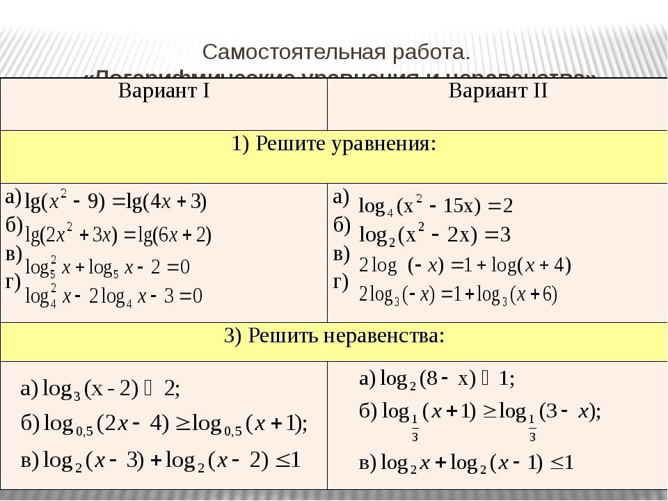 Самостоятельная работа. «Логарифмические уравнения и неравенства» ВариантI Ва...